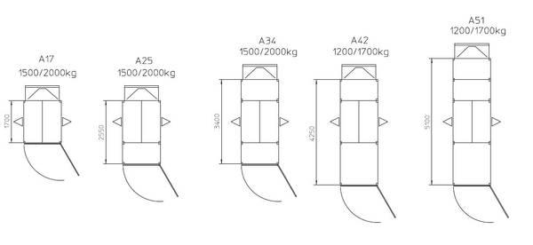 Construction Hoist Platform Perpendicular Configurations